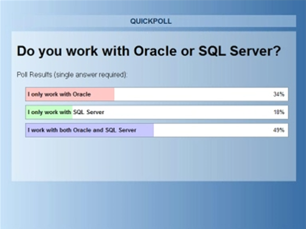 oracle-or-sql-server-poll