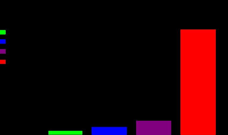 histogram_histogram